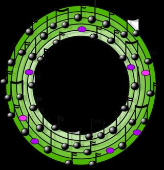 Music-ring