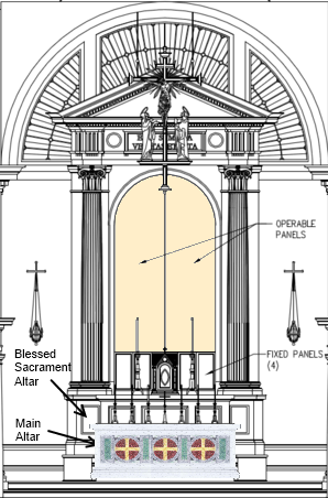 Altar of Reservation with Triptych